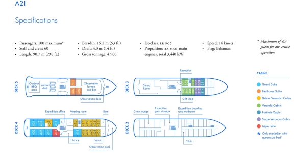 MV Magellan Explorer Deck Plan